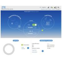 Модем ZTE MF79RU с WiFi (модифицированный)