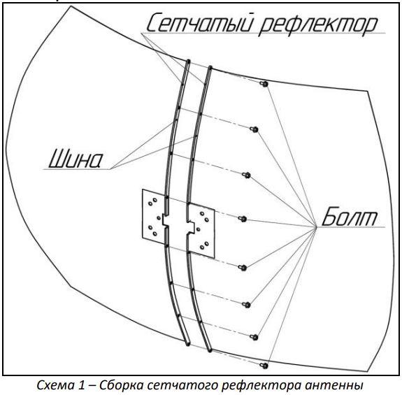 Сборка сетчатого рефлектора антенны KNA27-800/2700C