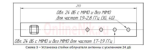 Схема 3 – Установка стойки облучателя антенны с усилением 24 дБ