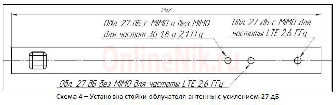 Схема 4 – Установка стойки облучателя антенны с усилением 27 дБ