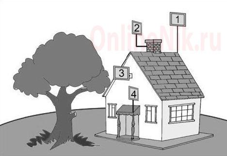 Выбор места установки параболической антенны