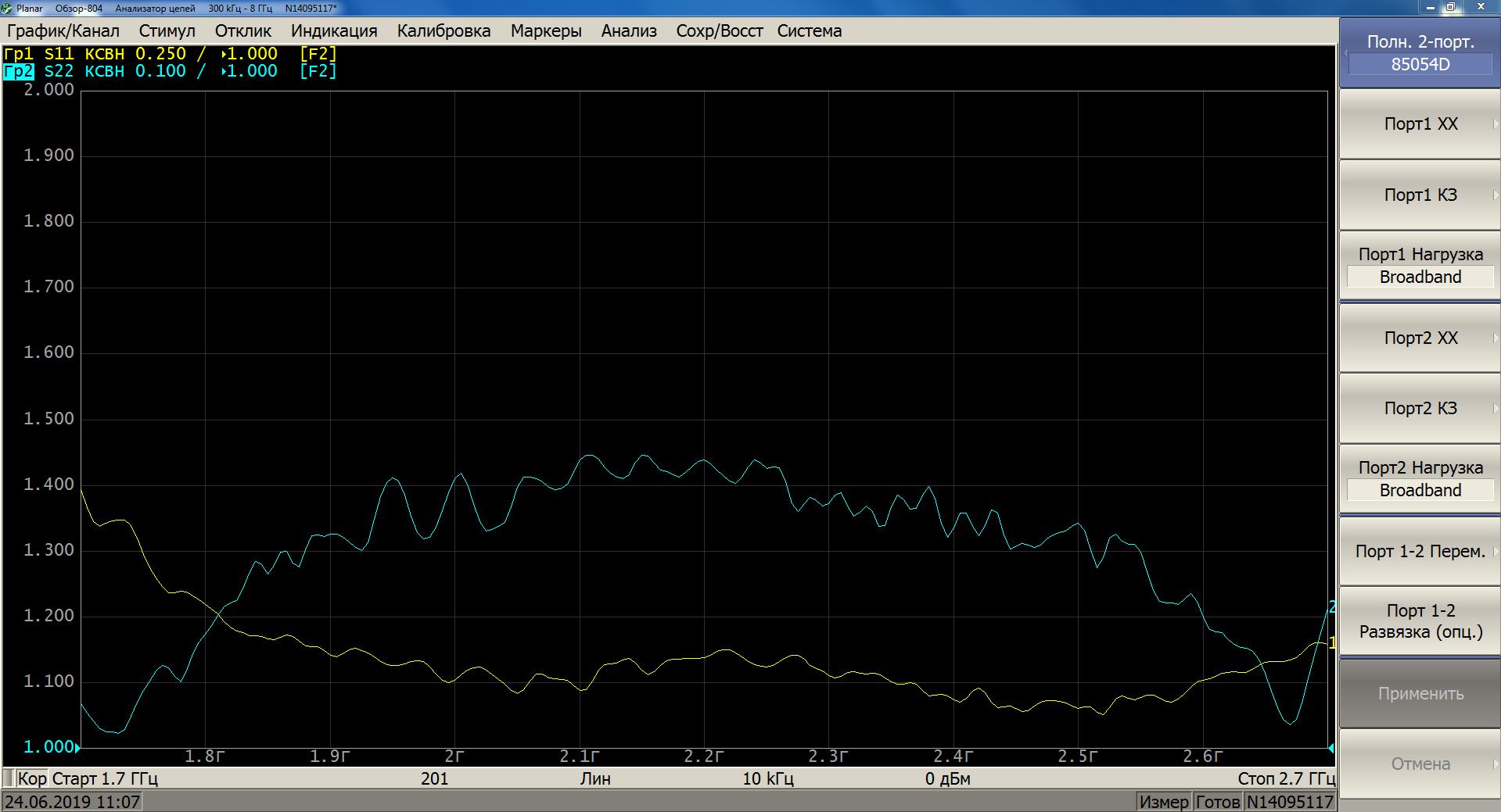 Зависимость КСВ на входе антенны от частоты PETRA BB MIMO 2x2 UniBox