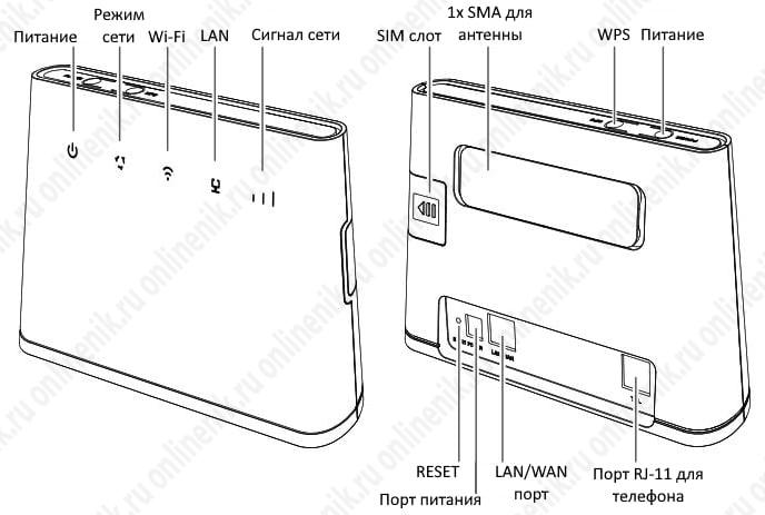 характеристики Интернет-центр HUAWEI B311-221